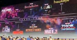Marvel odhalil kompletný line up filmov, na ktoré sa môžme tešiť v rámci 4. fázy